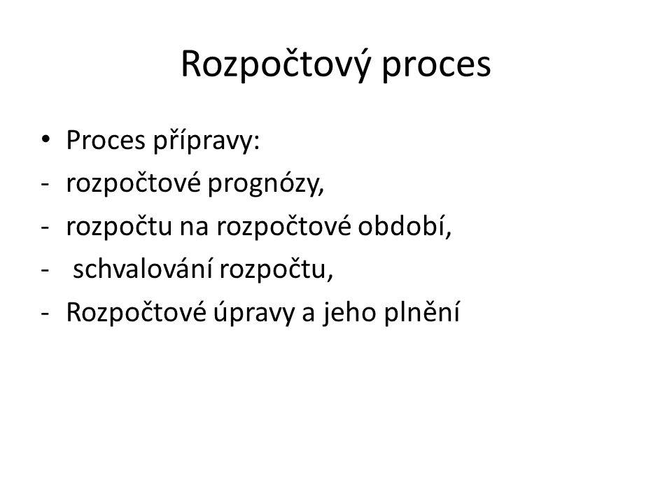 Rozpočtový proces Proces přípravy: rozpočtové prognózy,