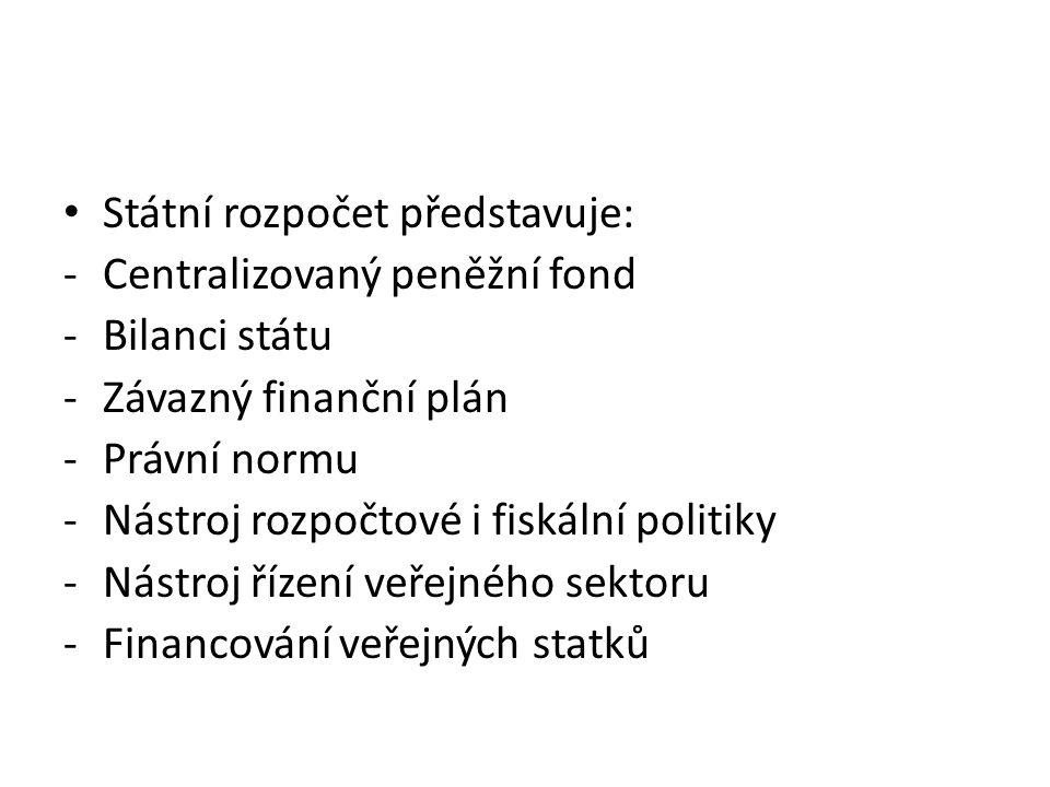 Státní rozpočet představuje: