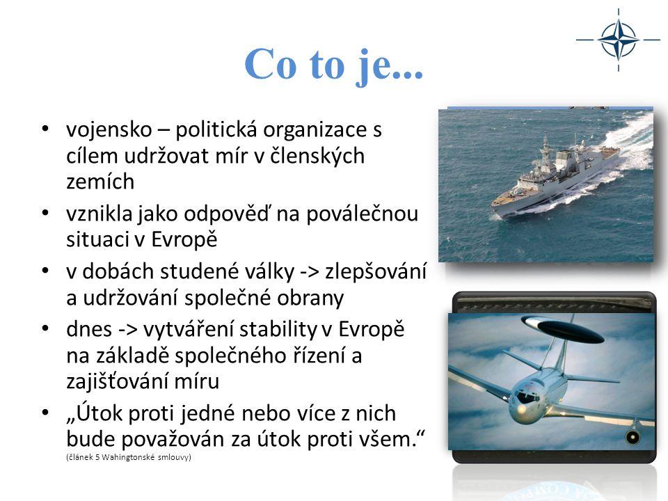 Co to je... vojensko – politická organizace s cílem udržovat mír v členských zemích. vznikla jako odpověď na poválečnou situaci v Evropě.