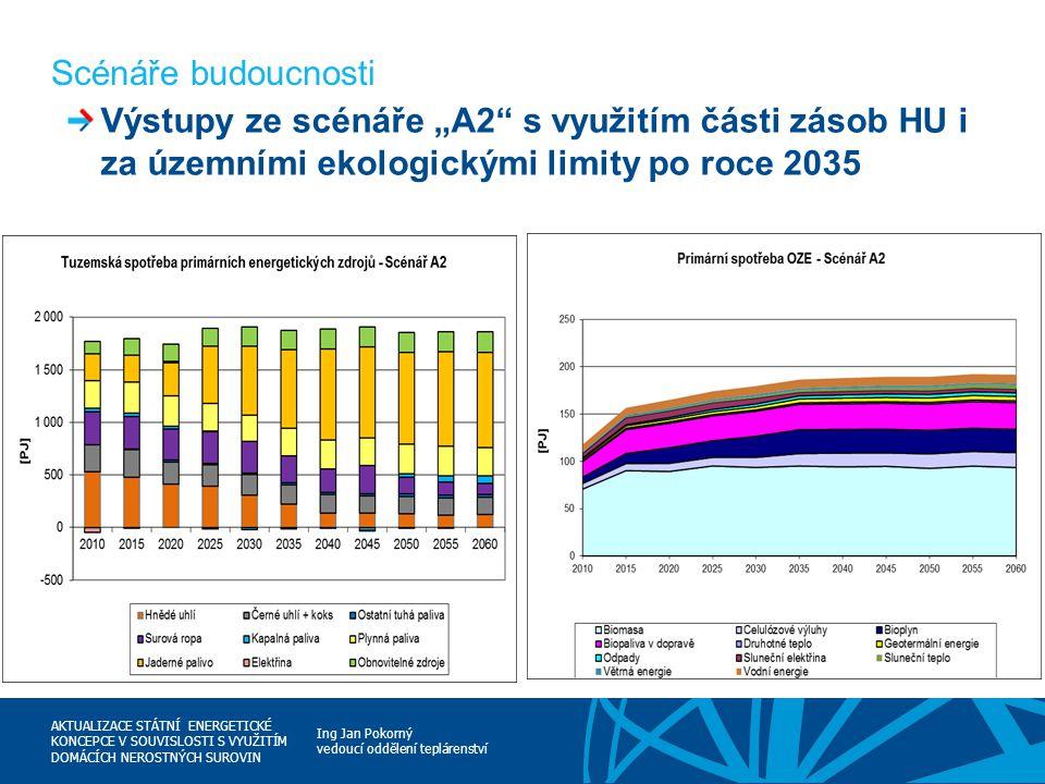 """Scénáře budoucnosti Výstupy ze scénáře """"A2 s využitím části zásob HU i za územními ekologickými limity po roce 2035."""