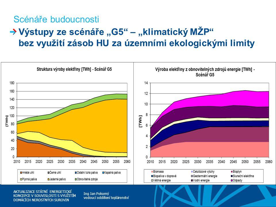"""Scénáře budoucnosti Výstupy ze scénáře """"G5 – """"klimatický MŽP bez využití zásob HU za územními ekologickými limity."""