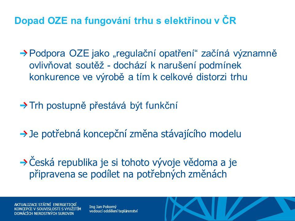 Dopad OZE na fungování trhu s elektřinou v ČR