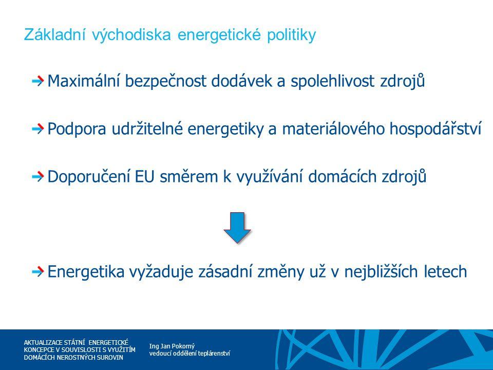 Základní východiska energetické politiky