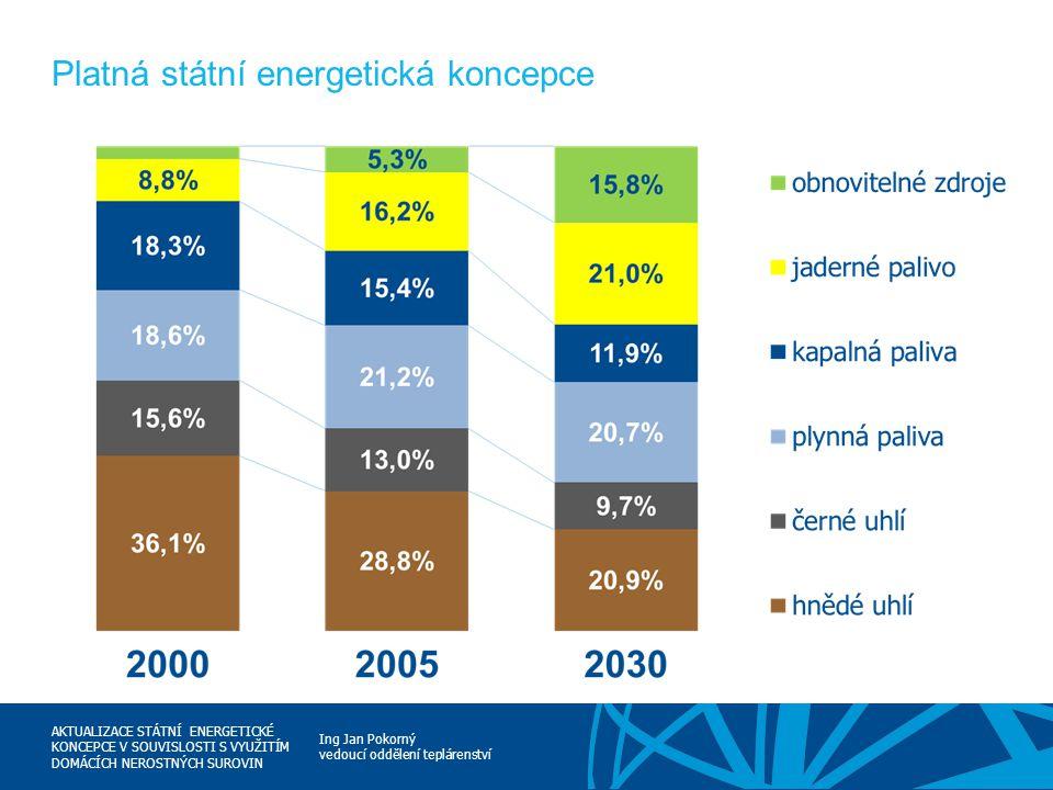 Platná státní energetická koncepce