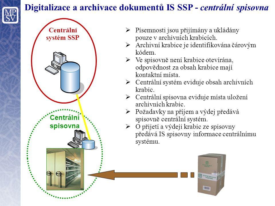 Digitalizace a archivace dokumentů IS SSP - centrální spisovna