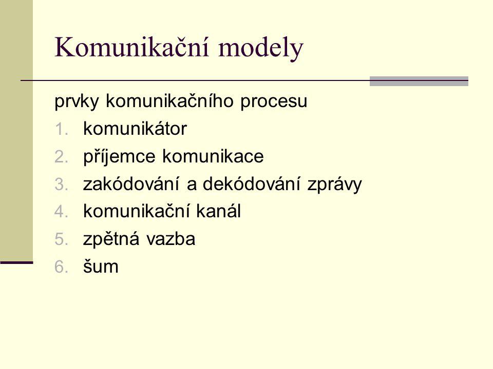 Komunikační modely prvky komunikačního procesu komunikátor