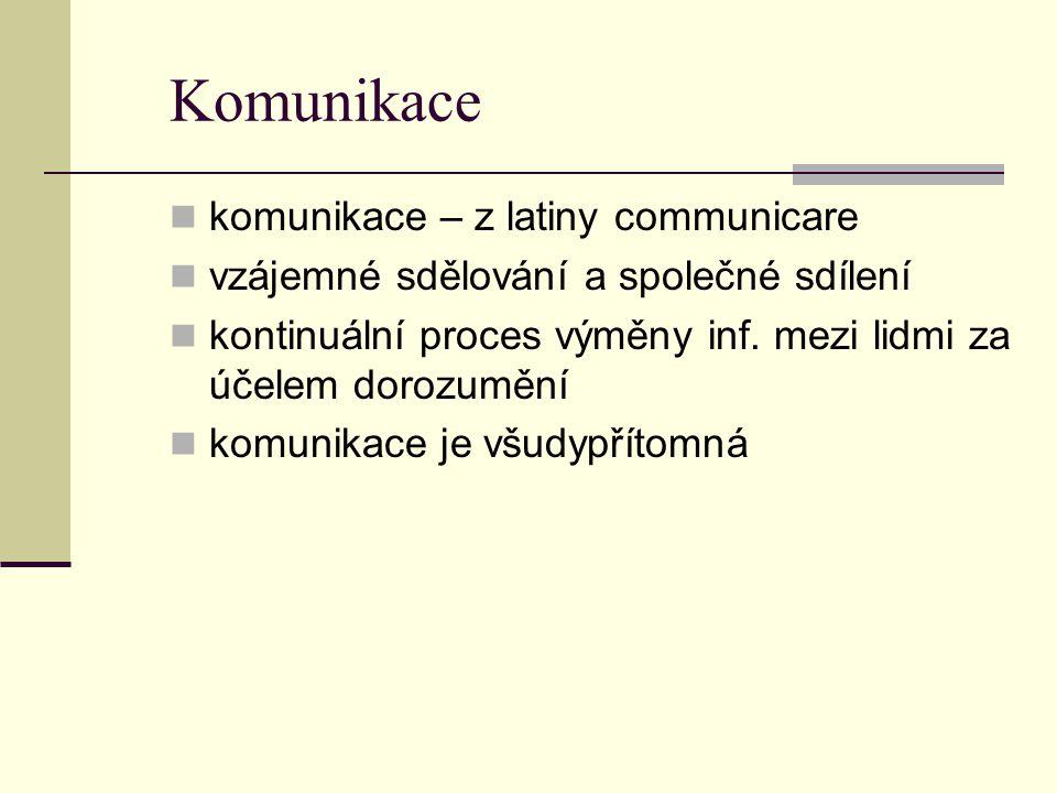 Komunikace komunikace – z latiny communicare