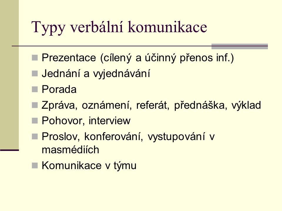 Typy verbální komunikace
