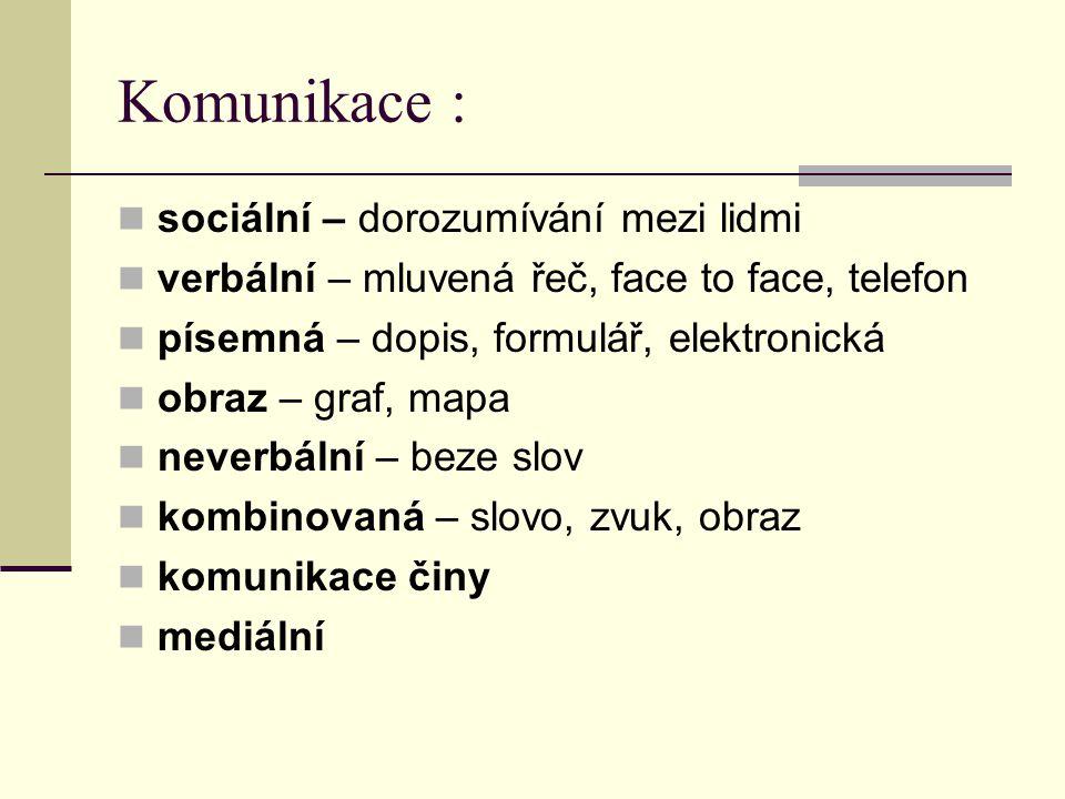 Komunikace : sociální – dorozumívání mezi lidmi