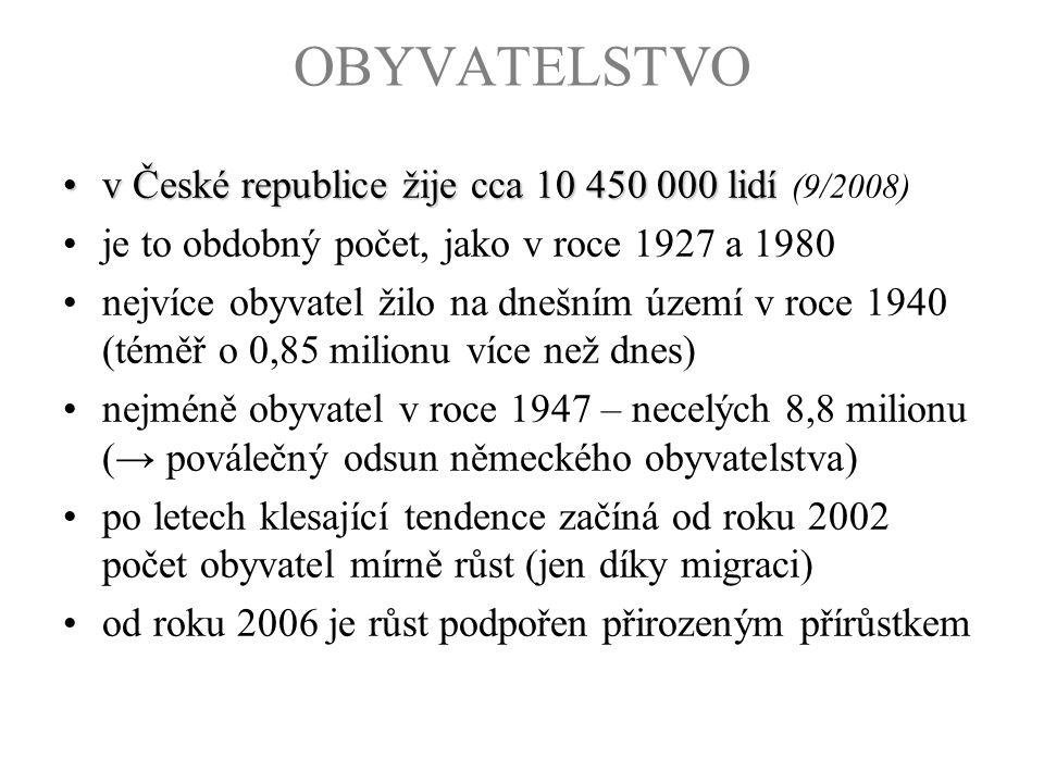 OBYVATELSTVO v České republice žije cca 10 450 000 lidí (9/2008)