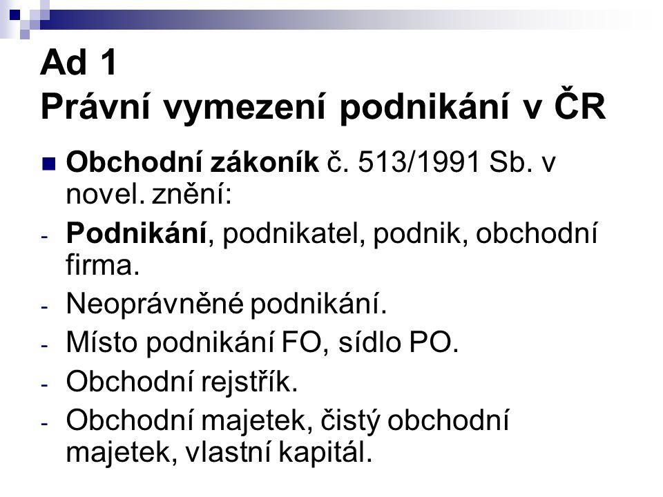 Ad 1 Právní vymezení podnikání v ČR