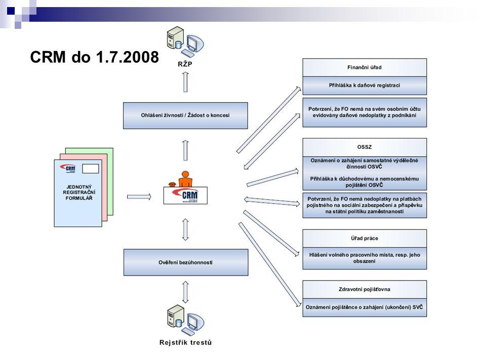 CRM do 1.7.2008