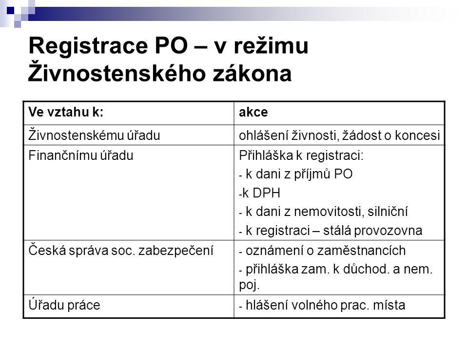 Registrace PO – v režimu Živnostenského zákona