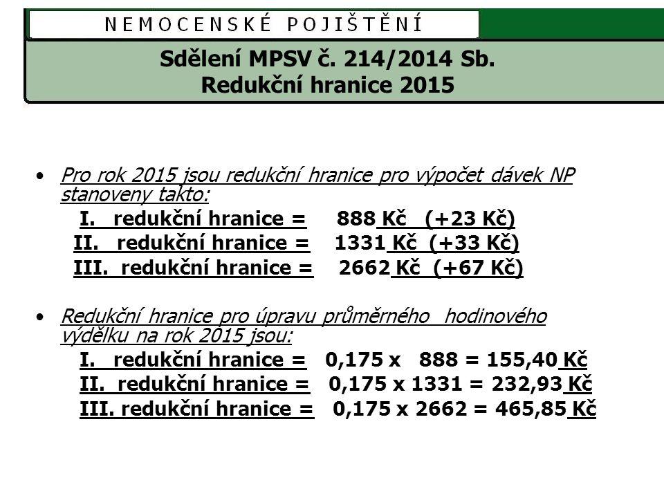 Sdělení MPSV č. 214/2014 Sb. Redukční hranice 2015