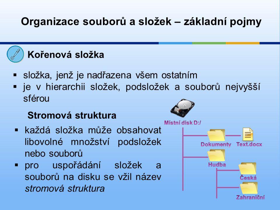 Organizace souborů a složek – základní pojmy