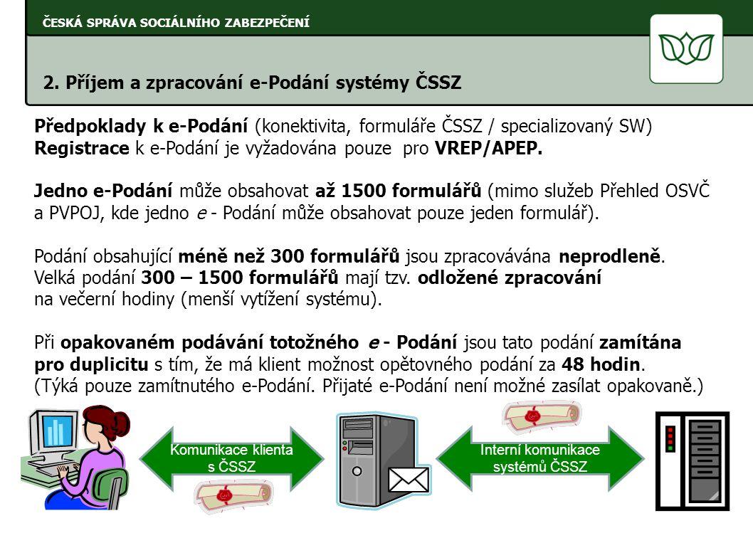 Interní komunikace systémů ČSSZ