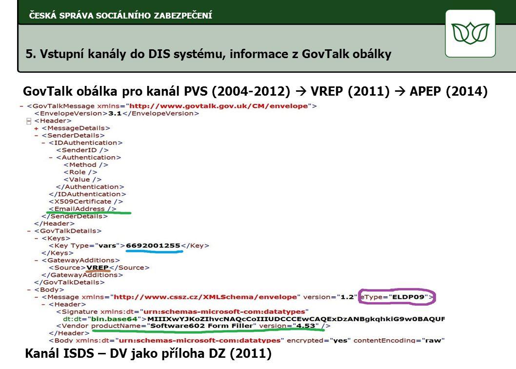 GovTalk obálka pro kanál PVS (2004-2012)  VREP (2011)  APEP (2014)