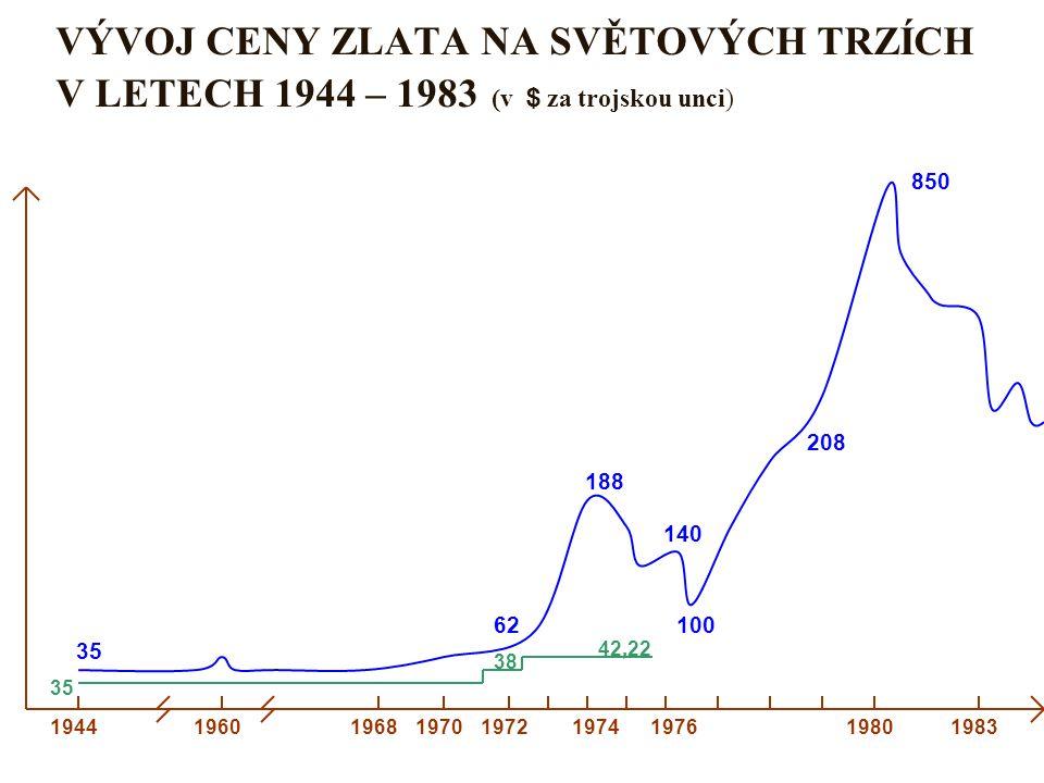 VÝVOJ CENY ZLATA NA SVĚTOVÝCH TRZÍCH V LETECH 1944 – 1983 (v $za trojskou unci)