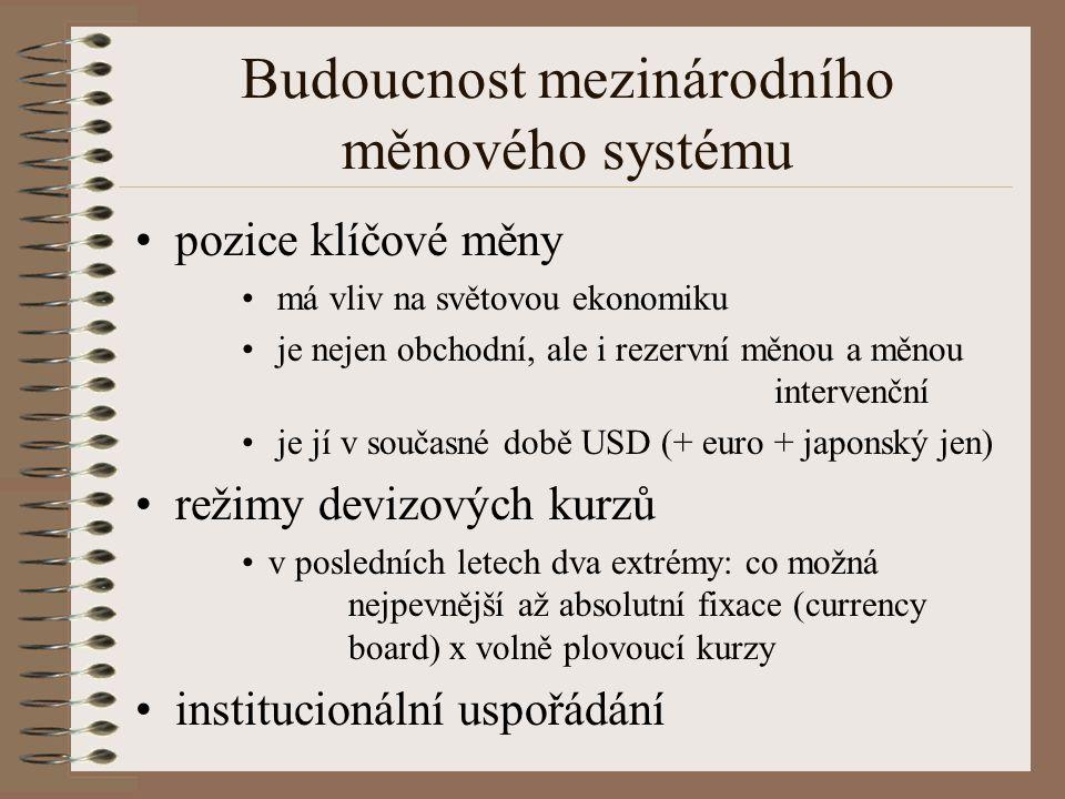 Budoucnost mezinárodního měnového systému