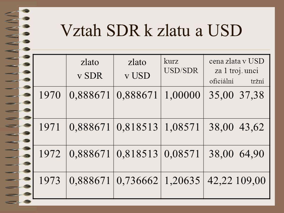cena zlata v USD za 1 troj. unci
