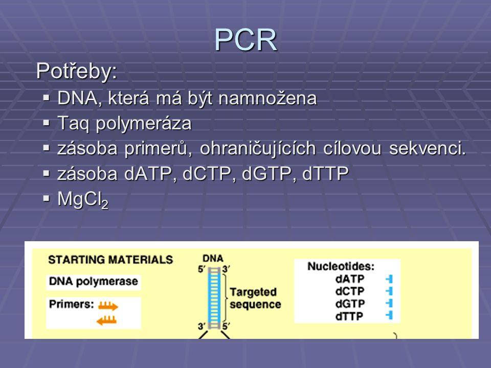 PCR Potřeby: DNA, která má být namnožena Taq polymeráza