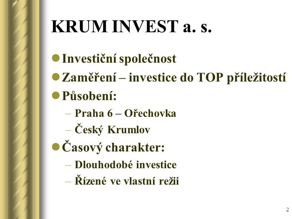 KRUM INVEST a. s. Investiční společnost