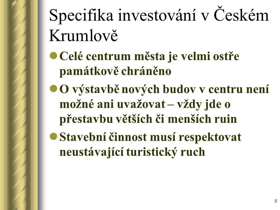 Specifika investování v Českém Krumlově