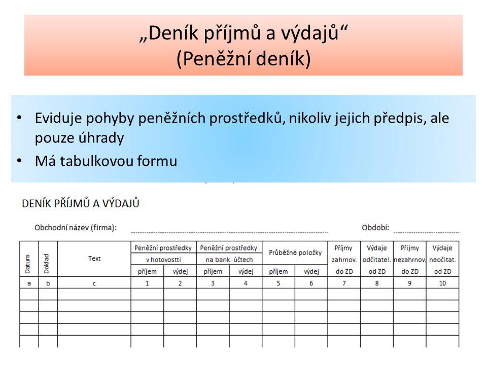 """""""Deník příjmů a výdajů (Peněžní deník)"""