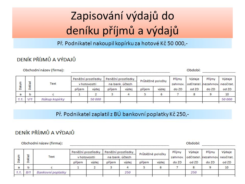 Zapisování výdajů do deníku příjmů a výdajů