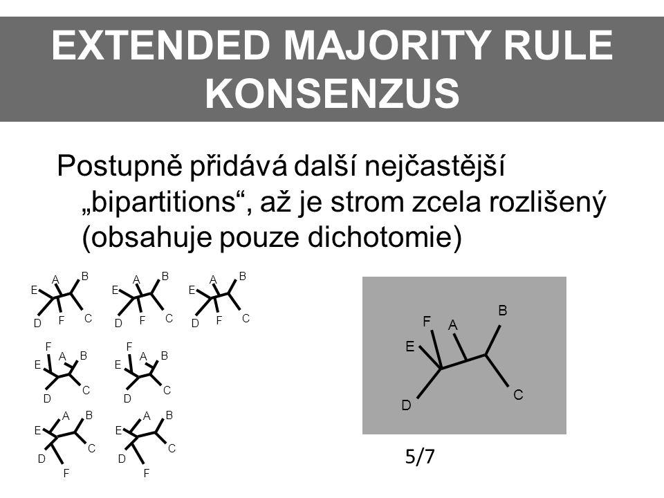 EXTENDED MAJORITY RULE KONSENZUS
