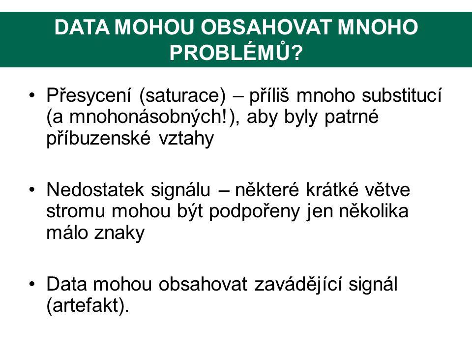 DATA MOHOU OBSAHOVAT MNOHO PROBLÉMŮ