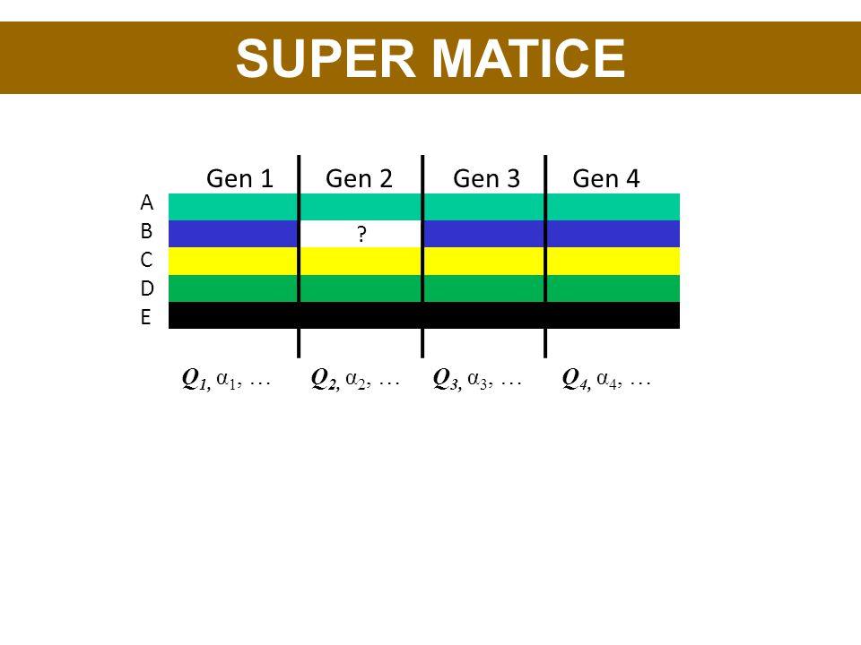 SUPER MATICE Gen 1 Gen 2 Gen 3 Gen 4 A B C D E Q1, α1, … Q2, α2, …