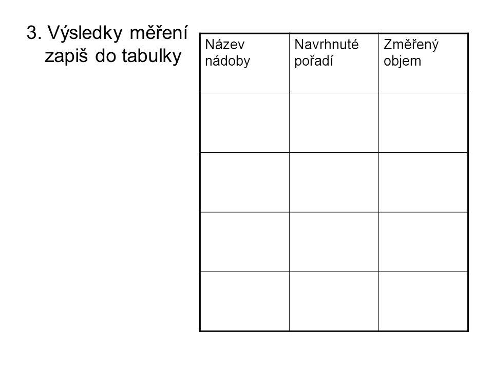 3. Výsledky měření zapiš do tabulky
