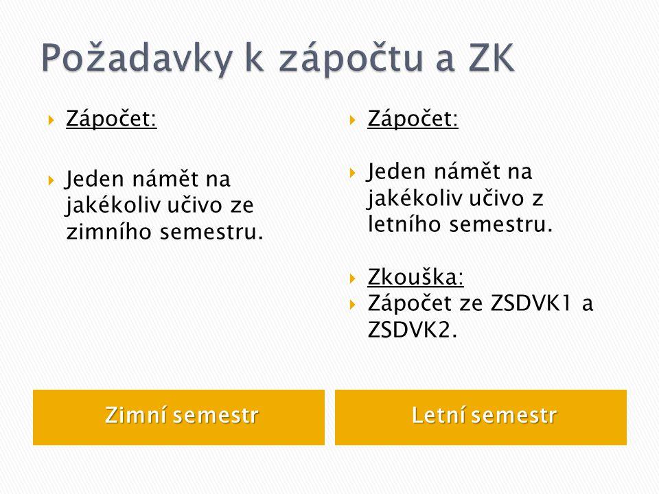 Požadavky k zápočtu a ZK