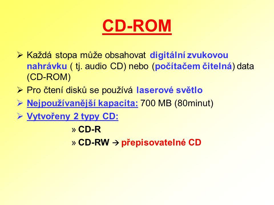 CD-ROM Každá stopa může obsahovat digitální zvukovou nahrávku ( tj. audio CD) nebo (počítačem čitelná) data (CD-ROM)