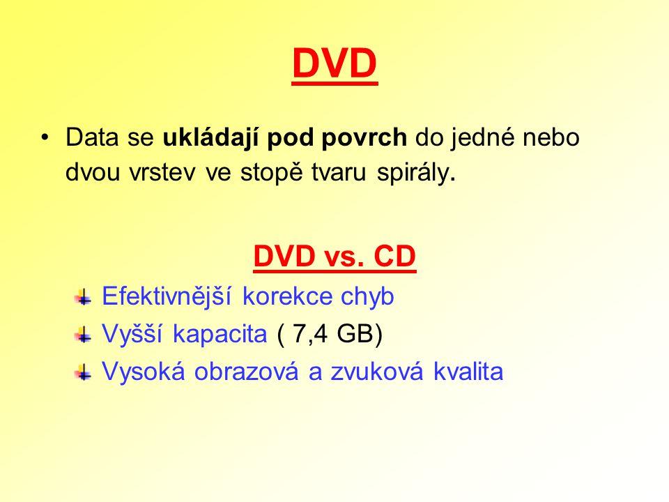 DVD Data se ukládají pod povrch do jedné nebo dvou vrstev ve stopě tvaru spirály. DVD vs. CD. Efektivnější korekce chyb.