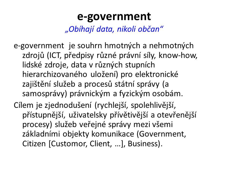 """e-government """"Obíhají data, nikoli občan"""