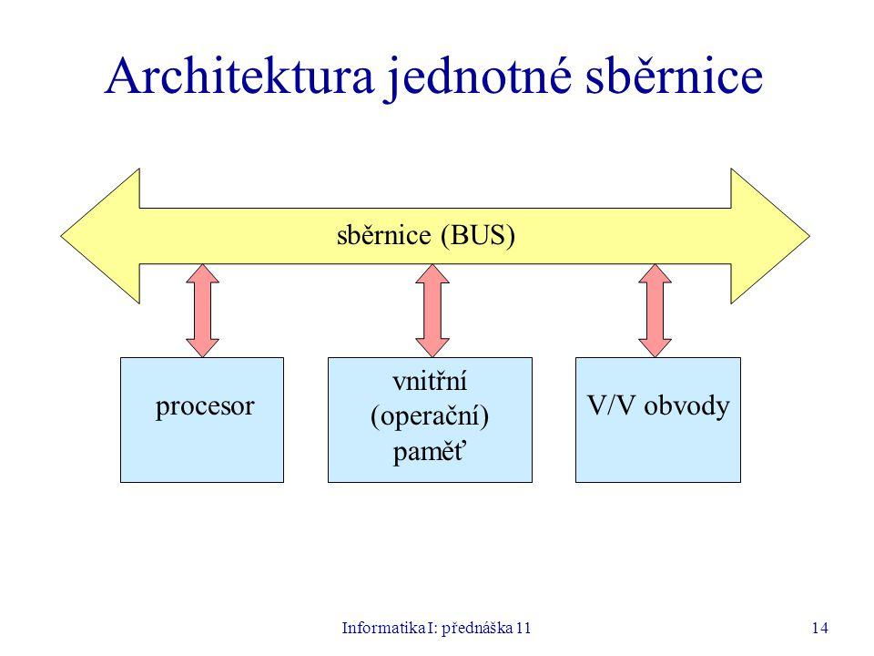 Architektura jednotné sběrnice