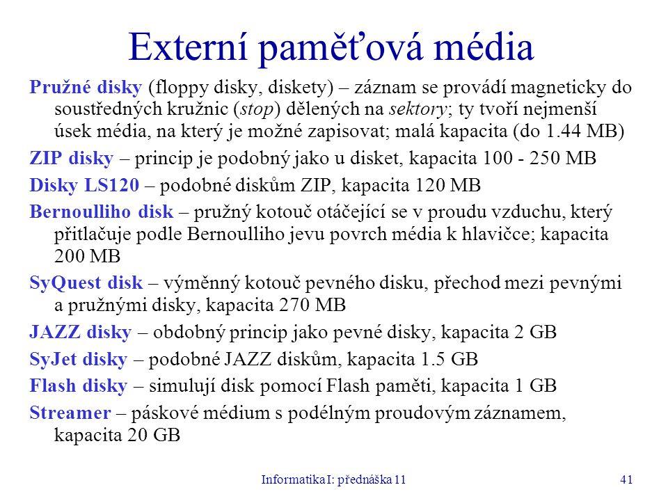 Externí paměťová média