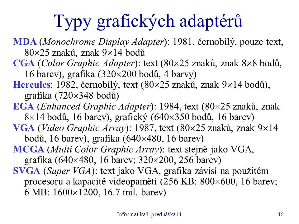 Typy grafických adaptérů