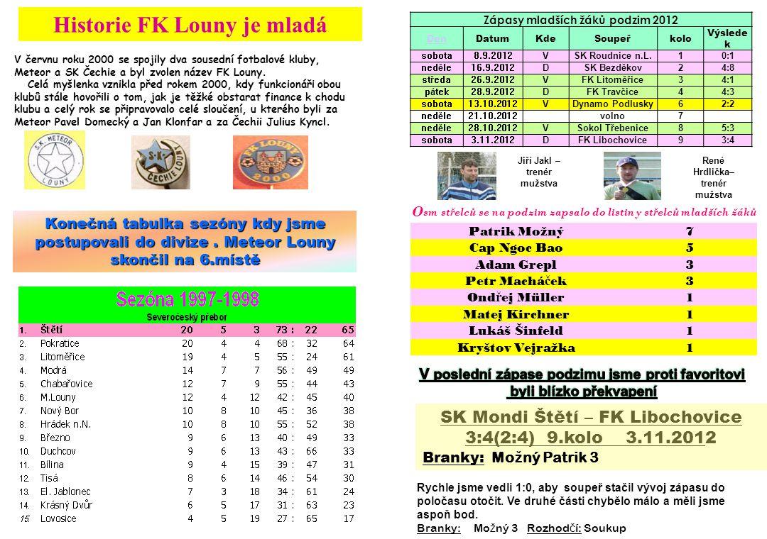Historie FK Louny je mladá