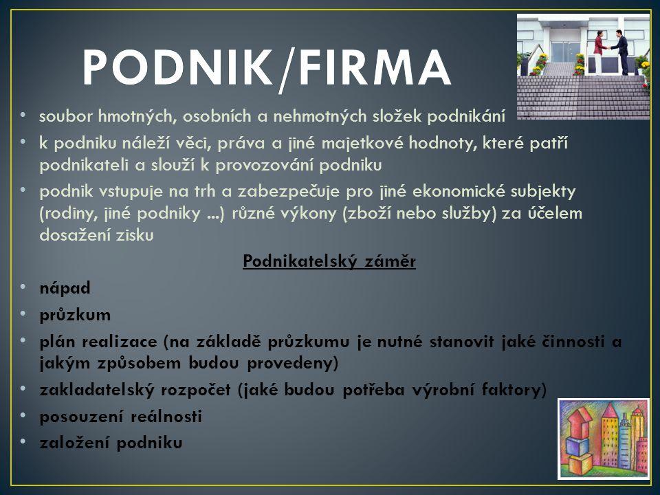 PODNIK/FIRMA soubor hmotných, osobních a nehmotných složek podnikání