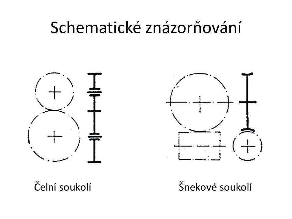 Schematické znázorňování