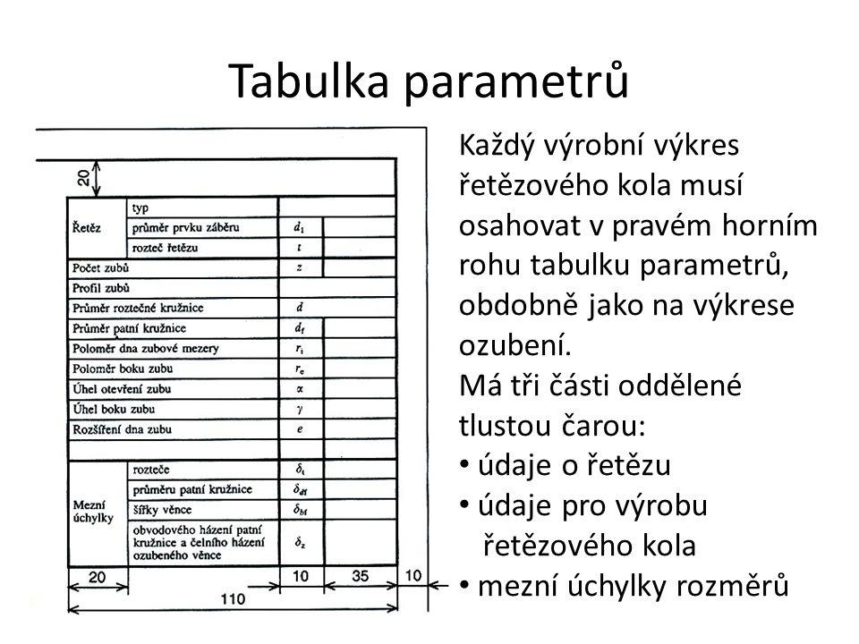 Tabulka parametrů Každý výrobní výkres řetězového kola musí osahovat v pravém horním rohu tabulku parametrů, obdobně jako na výkrese ozubení.