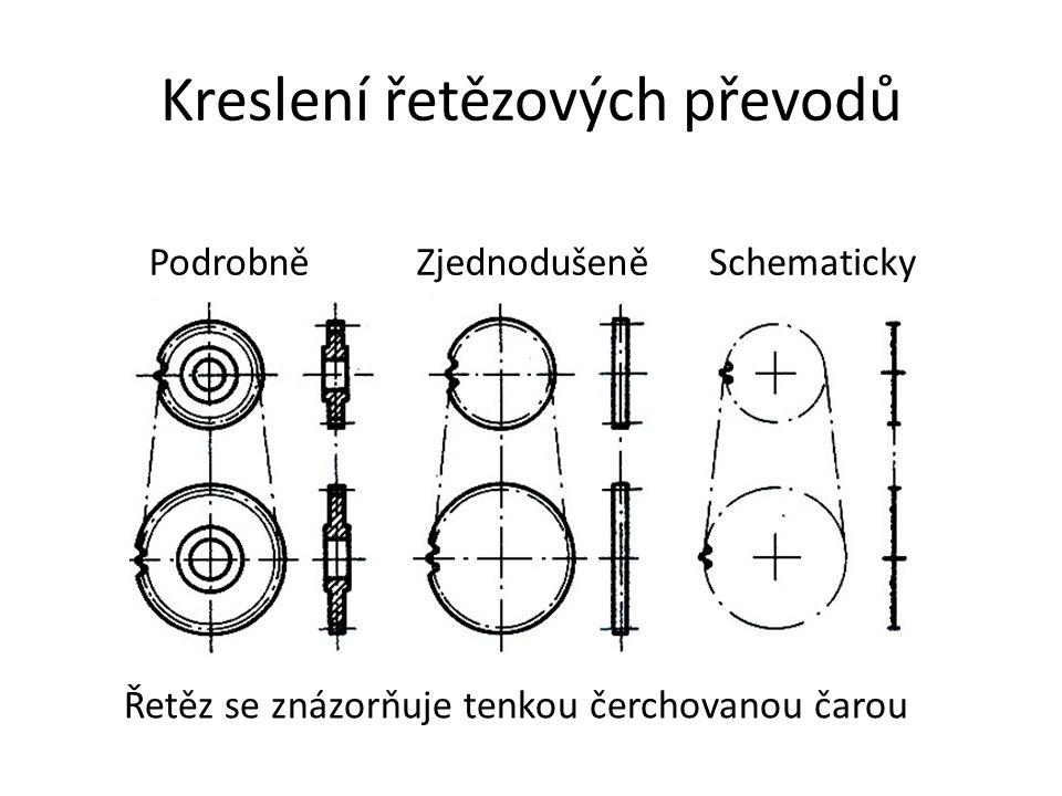 Kreslení řetězových převodů