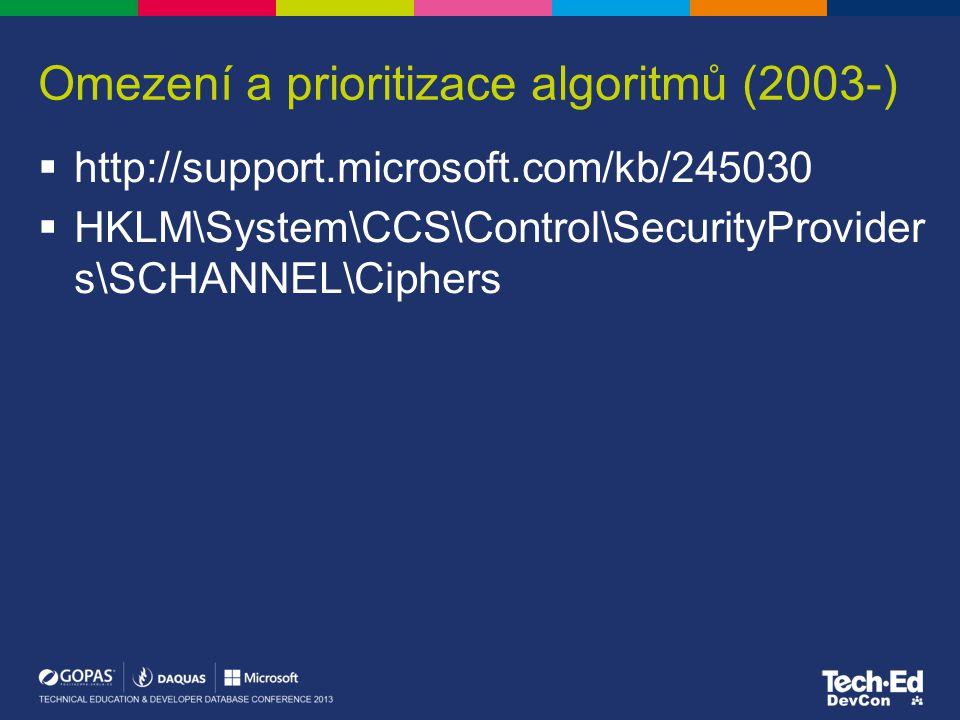 Omezení a prioritizace algoritmů (2003-)
