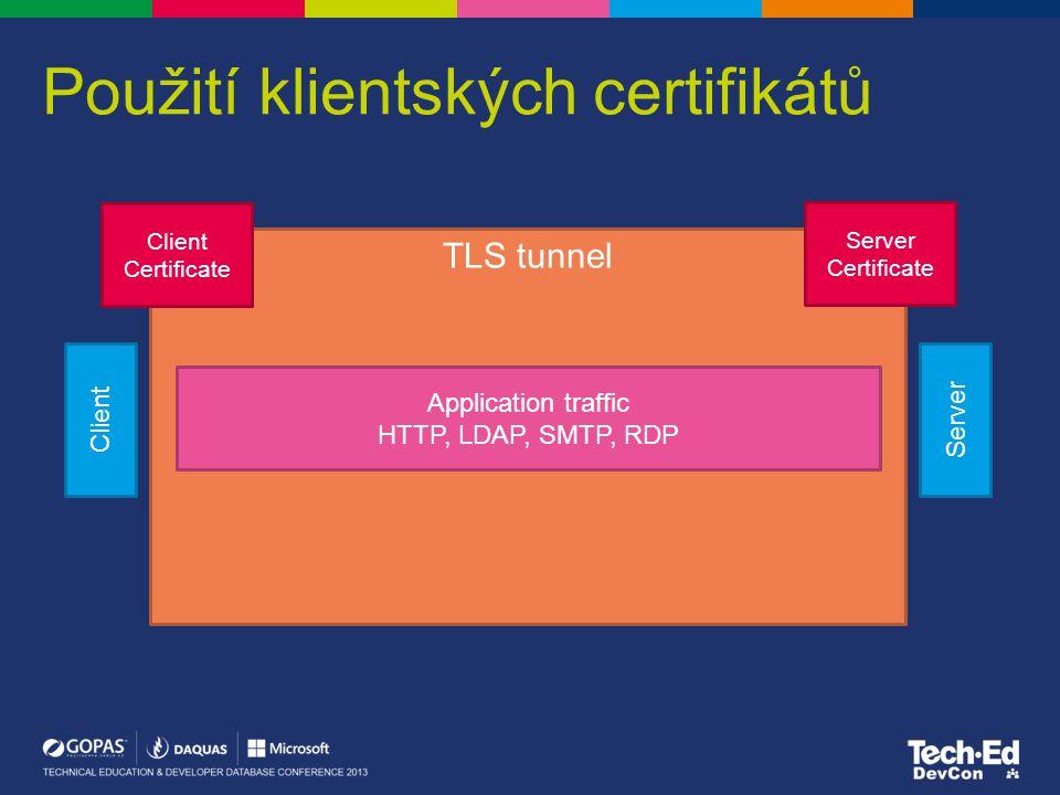 Použití klientských certifikátů