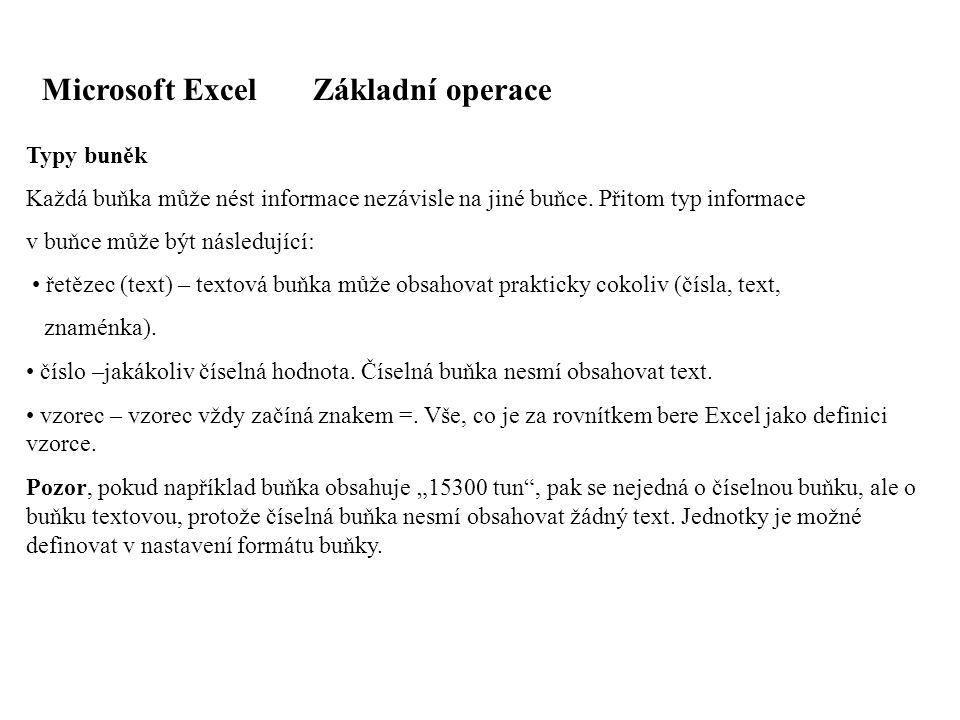 Microsoft Excel Základní operace