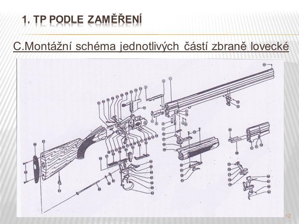C.Montážní schéma jednotlivých částí zbraně lovecké