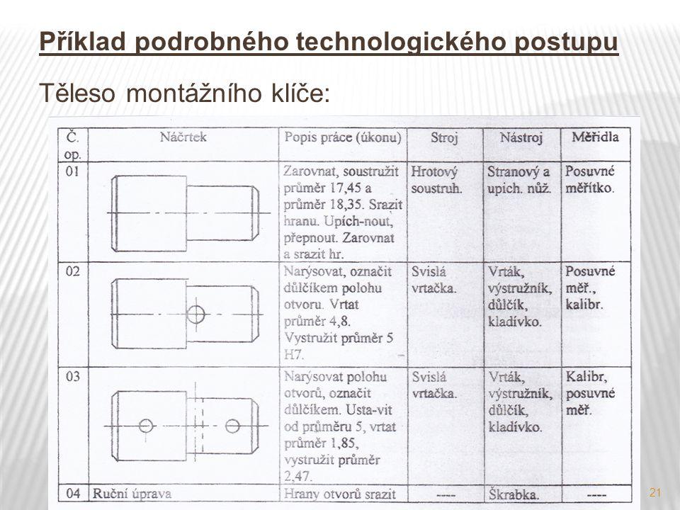 Příklad podrobného technologického postupu Těleso montážního klíče: